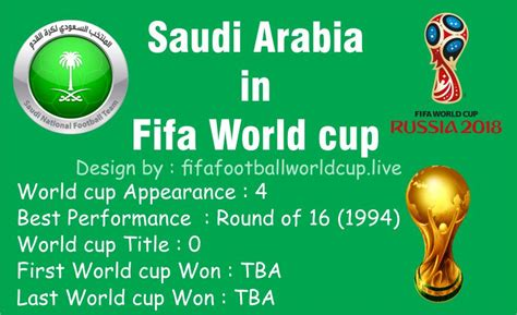 world cup live fifa world cup 2018 c teams schedule prediction