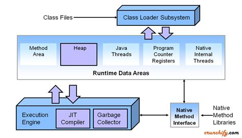 top 10 frequently asked java number patterns program top 10 java interview questions answers must read before