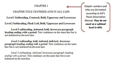 dissertation subheadings apa sixth edition subtitle levels writing your thesis or
