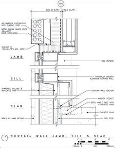 curtain wall foundation detail 1000 images about curtain wall on pinterest curtains