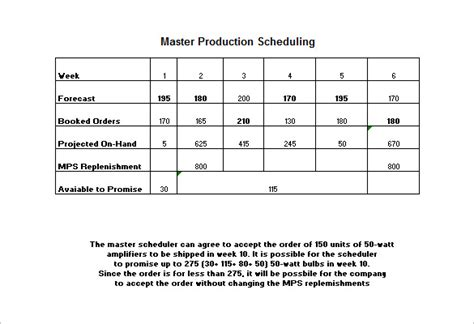 production schedule templates 13 free word excel pdf