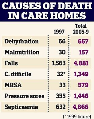 How Many Nursing Homes In The Us by Damning Report Exposes The Rising Number Of Elderly Killed