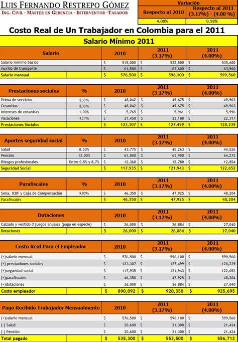 tabla de honorarios de abogado en colombia ao 2016 prestaciones sociales 2013 colombia autos weblog