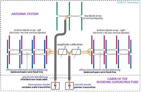 honda big 200es wiring diagram honda 350x wiring