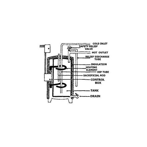 bajaj majesty geyser circuit diagram circuit and
