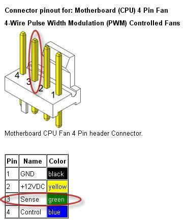 how to connect a 4 pin capacitor i accidentally knocked motherboard resistor anandtech forums