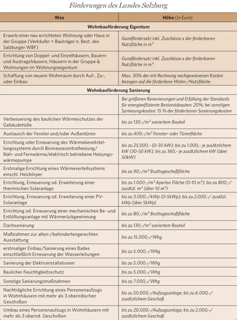 badezimmerrenovierung checkliste sanierung haus kosten affordable size of coole