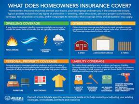 homeowners insurance 101 allstate