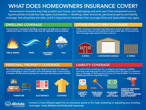 does house insurance cover personal injury homeowners insurance 101 allstate