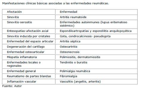 artritis reumatoide cuadro clinico protocolo de actuaci 243 n enla rehabilitaci 243 n de los