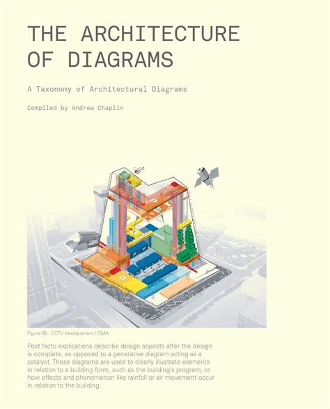 architectural diagrams the architecture of diagrams by andrew chaplin issuu