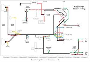 repro wiring harnesses is yours right the cj2a page forums page 2
