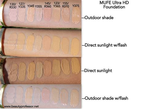 Make Up For Mufe Ultra Hd Stick Foundation professor mufe ultra hd invisible cover foundation