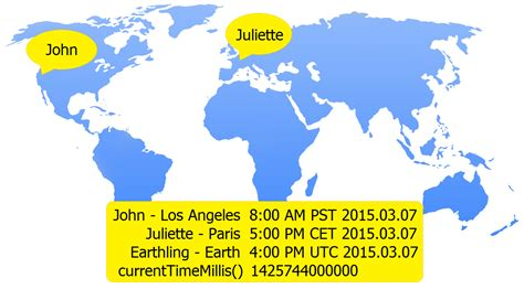 Lu Emergency Timezone system currenttimemillis unix timest in milliseconds