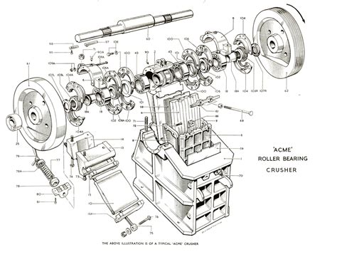 jaw crusher diagram goodwin barsby