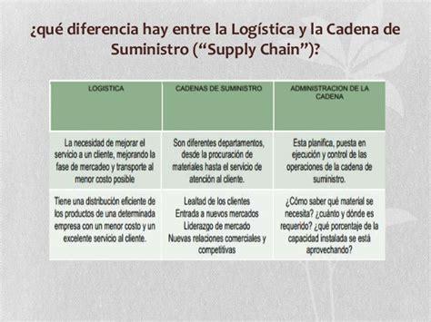 administracion de cadena de suministro y logistica introducci 243 n a la log 237 stica y cadenas de suministro