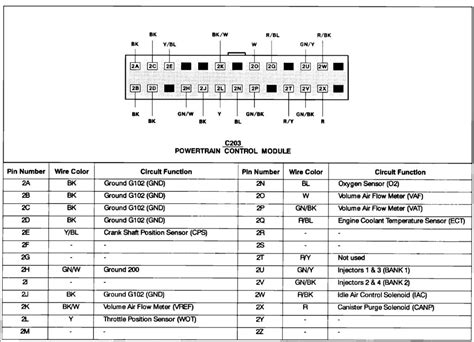2010 ford f 150 stereo wiring diagram 2010 ford f150