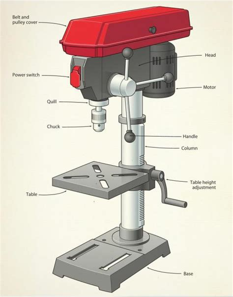 bench press replacement bench top drill press canadian woodworking magazine