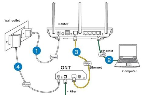 Wireless Router Wiring Diagram Deltagenerali Me Netgear Router Setup Greenlight Networks