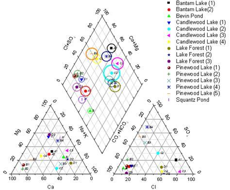 piper diagram software help tutorials piper diagram