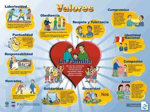 imagenes que representen los valores morales la filosofia