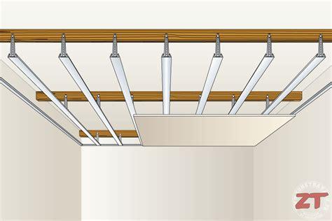 Pose Placoplatre Plafond by Brico Les 233 Pour Refaire Une Cuisine De A 224 Z