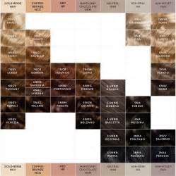 hair dye color chart a hair color chart to get glamorous results at home