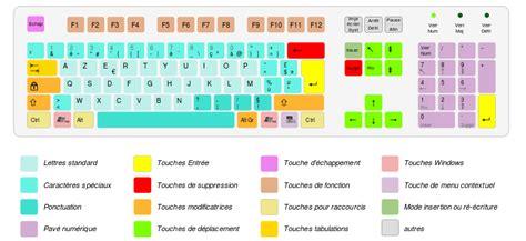 layout translation francais file azerty fr svg wikimedia commons