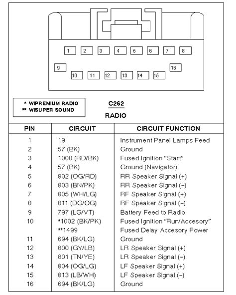 2004 ford focus stereo wiring diagram ford focus wiring