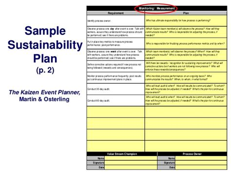 Sustainability Plan Template Images Template Design Ideas Sustainability Strategy Document Template