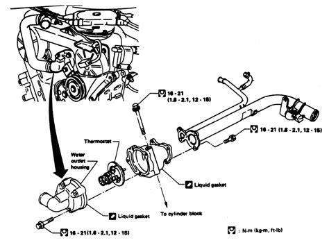 small engine service manuals 1992 nissan stanza transmission control 1991 nissan stanza starter location 1981 nissan stanza elsavadorla