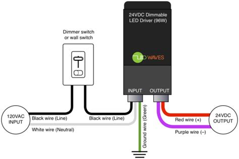 leviton electric car charger wiring diagram 4 prong