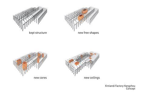 Floor Plan Of Factory Gallery Of Xintiandi Factory Peter Ruge Architekten 10
