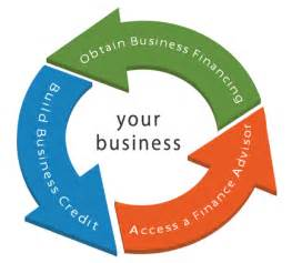 business credit suite business credit