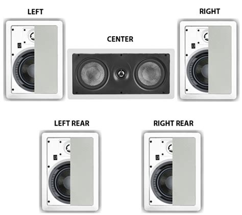 home theater  wall speaker bundle audiophile series