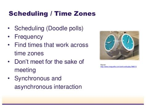 Doodle Poll And Time Zones New Technologies And 21st