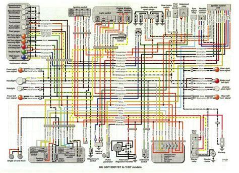 suzuki bandit 1200 wiring diagram fuel injected 1127 suzuki gsx r motorcycle forums gixxer