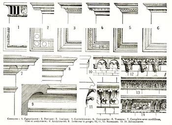 cornice in architecture what is a cornice in architecture definition styles