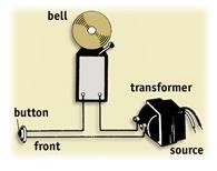 how to install a doorbell doityourself