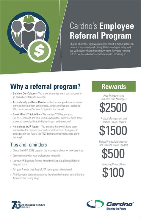 set up a successful employee referral program to get more candidates
