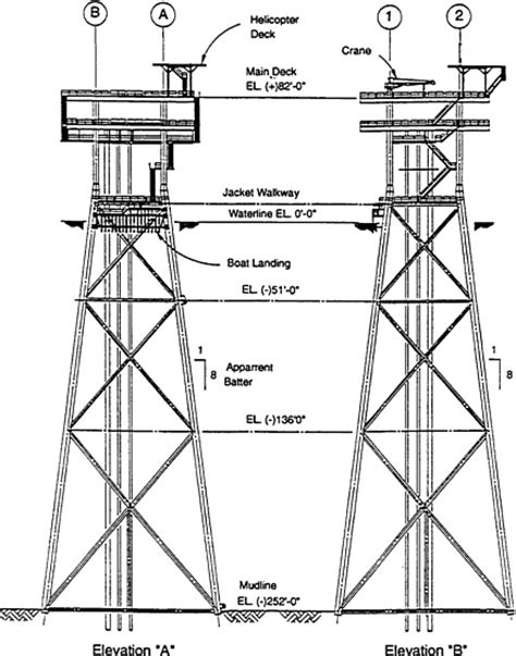 boat legged definition overview of existing offshore structures and removal