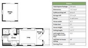 Everest Rv Floor Plans by Tiny Mountain Houses 255 Square Foot Mt Everest Model