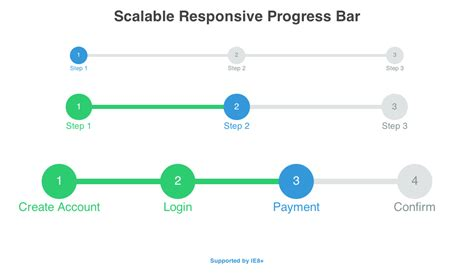 Design This Home Hack Android scalable responsive progress bar coding fribly