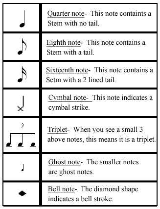 real drum tutorial for beginners drum sheet music for beginners so with all this in mind