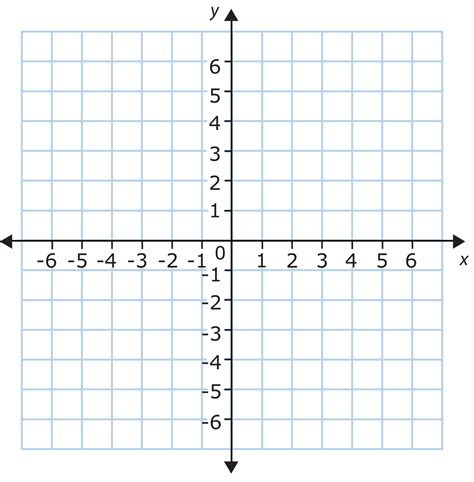 interactive coordinate plane for smartboards school 2 0