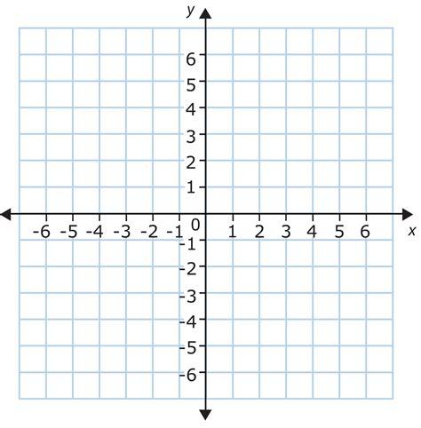 coordinate plane template interactive coordinate plane for smartboards school 2 0