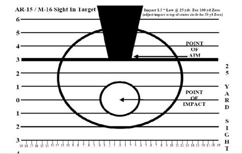 printable targets for iron sights ar 15 50 yard zero target newhairstylesformen2014 com