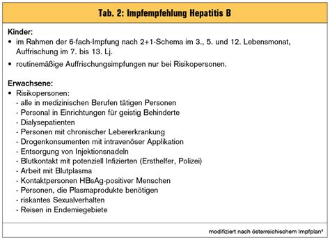 hepatitis b wann impfen impfen hepatitis a und b universum innere medizin