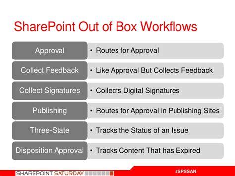 sharepoint collect feedback workflow sharepoint designer workflow should i should i not