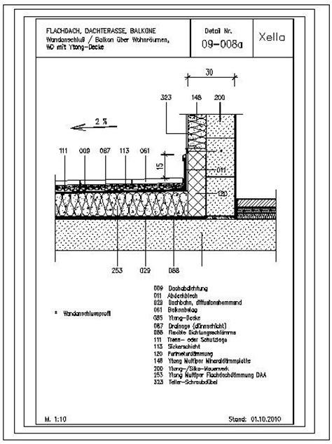 ytong decke cad detail 09 008a wandanschlu 223 balkon 252 ber wohnr 228 umen